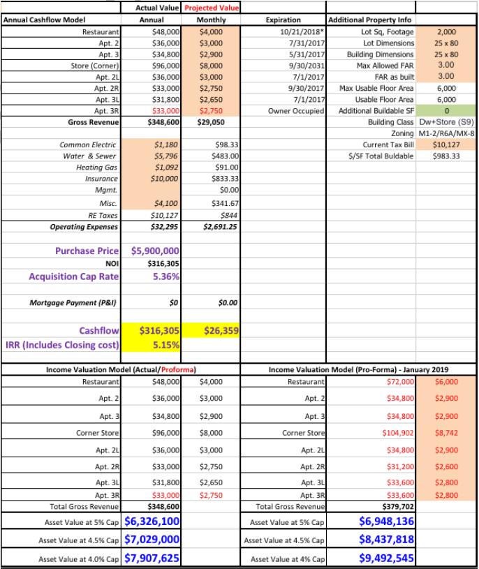 Cash Flow Analysis.PNG