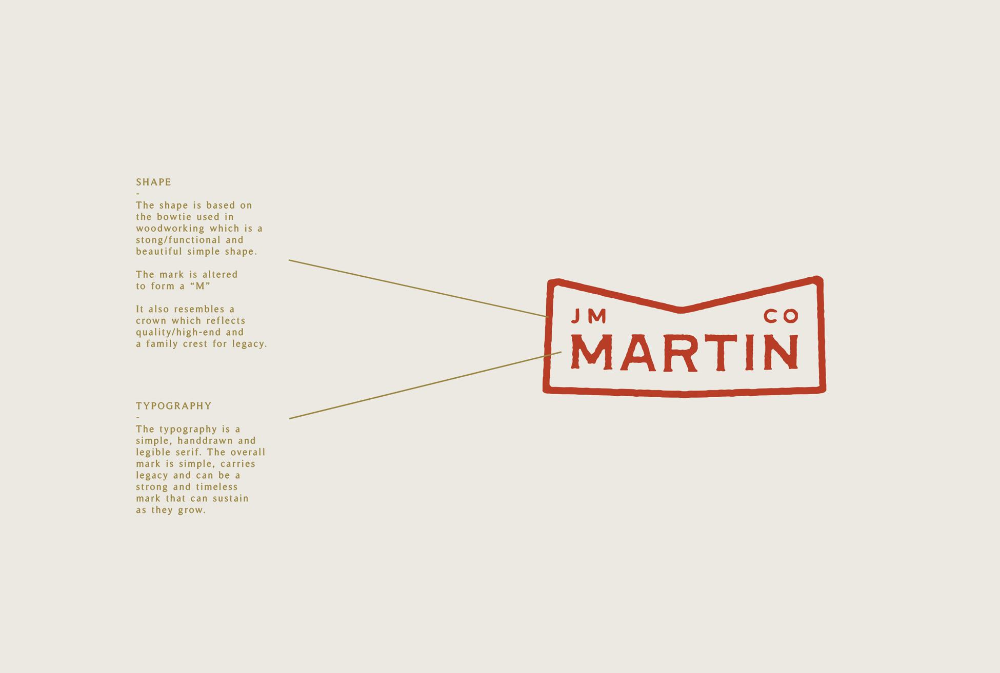 jmmartin_mark-breakdown.jpg