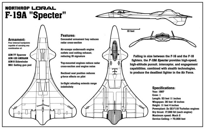F-19: The Most Secret Aircraft Ever? — Keith Thomson