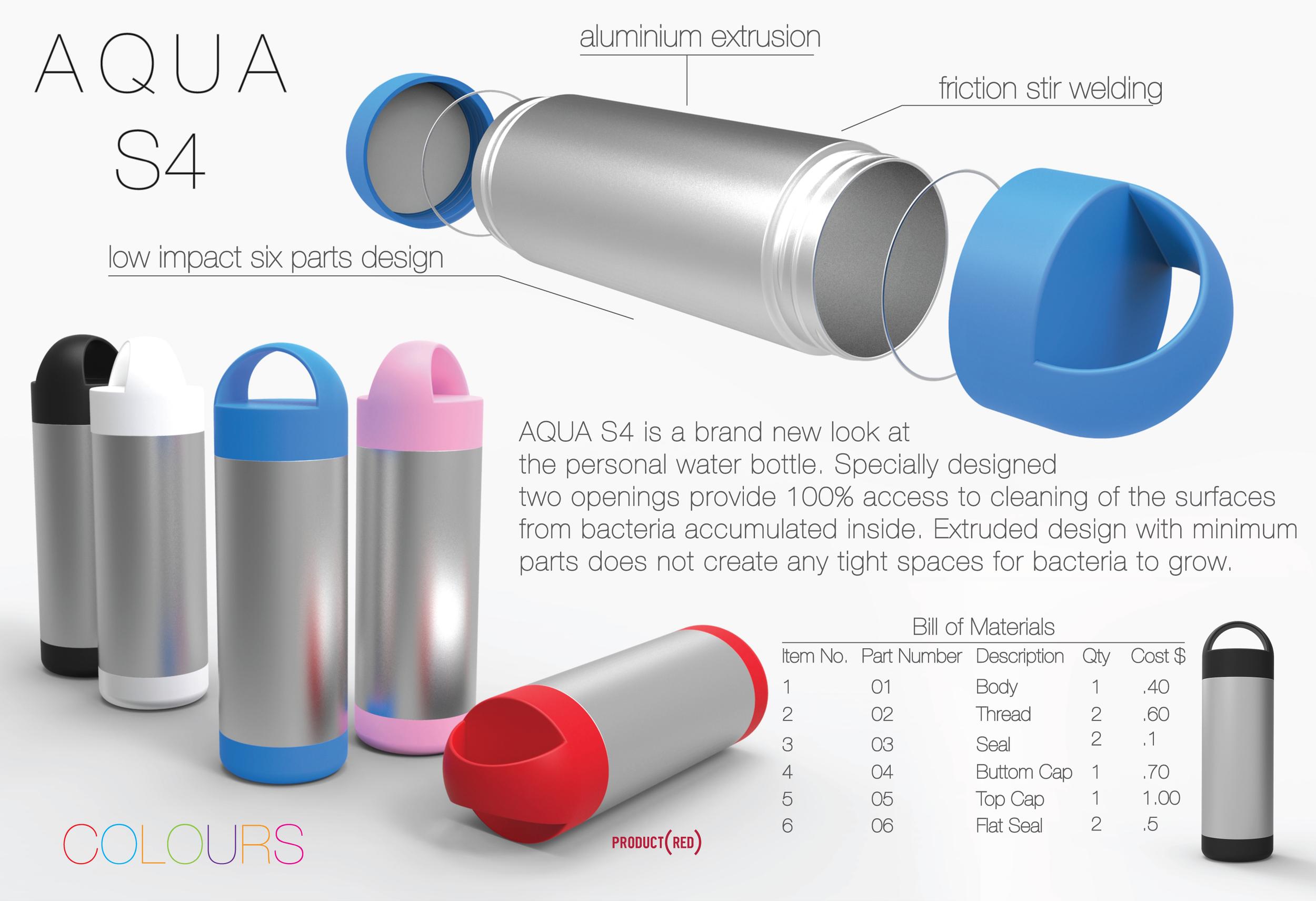 AQUA S4 Board.jpg