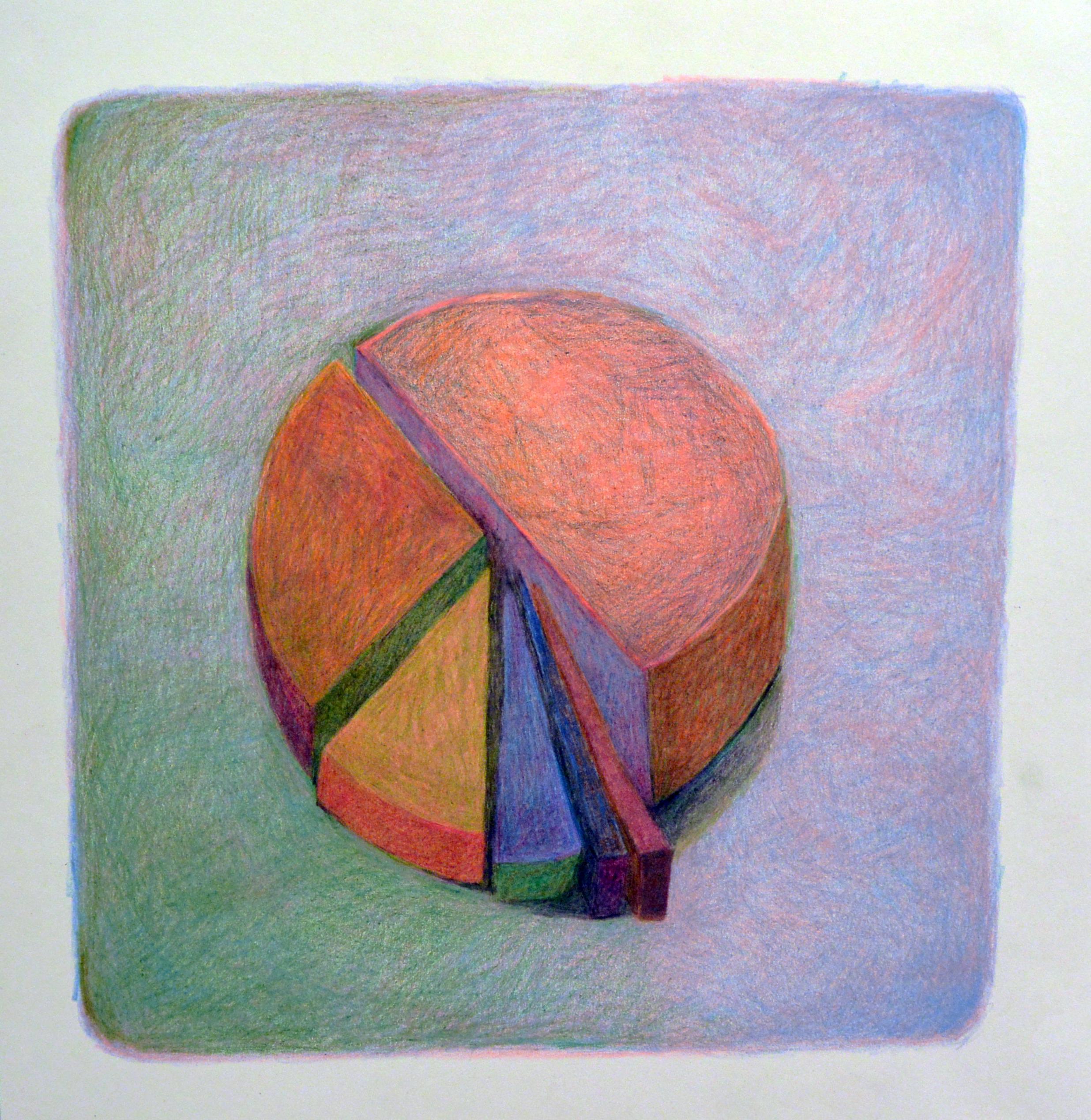 Pie Chart I