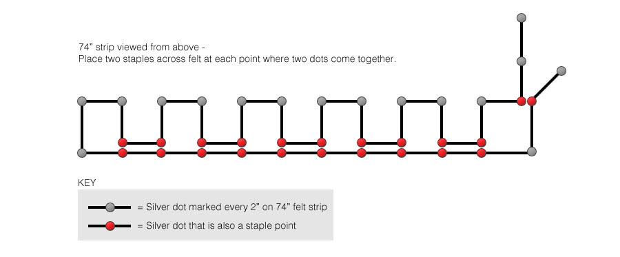 DIY Soft Box Grid Schematic