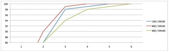 XE-1_sanpaper_graph2.jpg