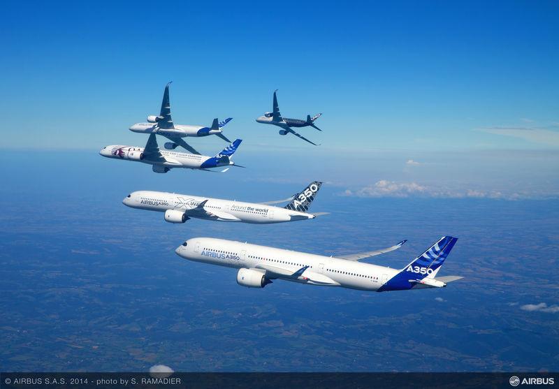 A350 XWB formation flight