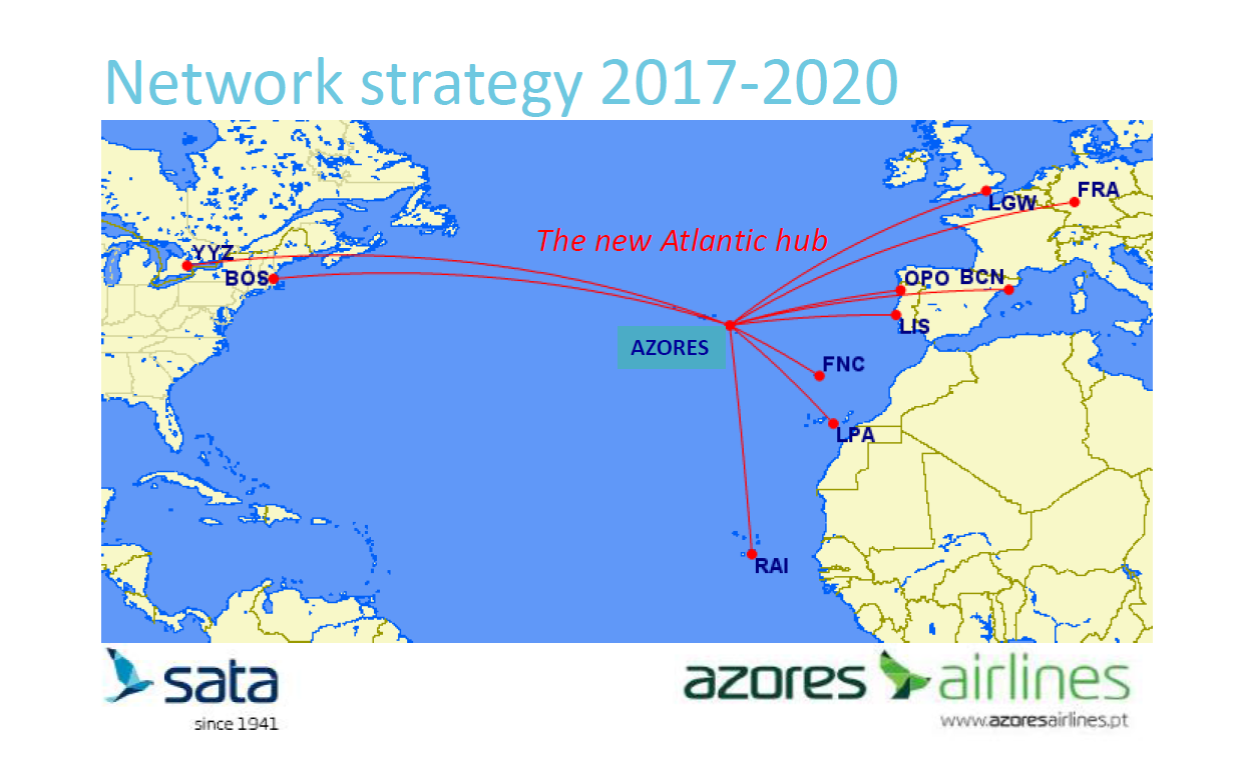 Azores Airlines Hub