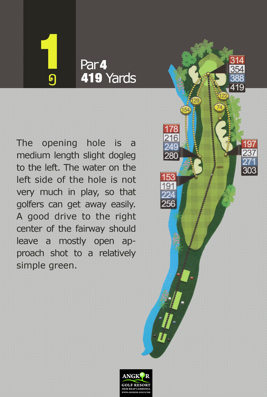 Hole 1 - Par 4 419 Yards