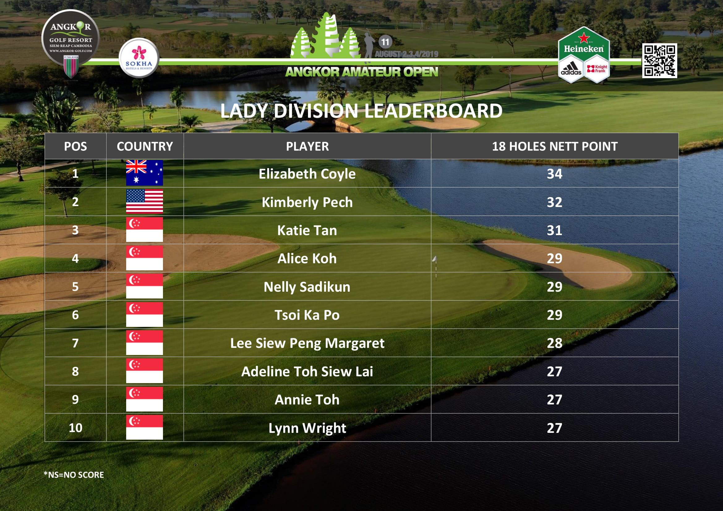 Leaderboard - Lady Division.jpg