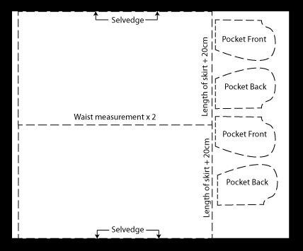 Alternate skirt pattern layout (suitable for shorter skirts or skirts with a shorter hem allowance).