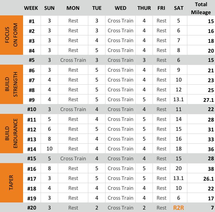 Run2Revive_Marathon_Training_Plan