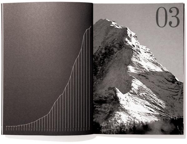 Andbanc brochure