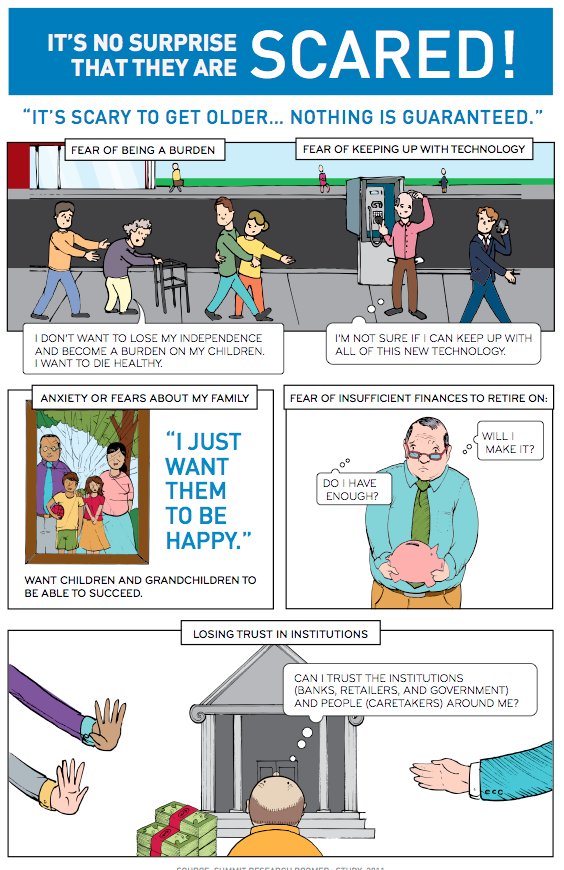 a choose your own adventure comic Providing insights via research to predict buying habits of the boomer generation for major pharmaceutical outlets.