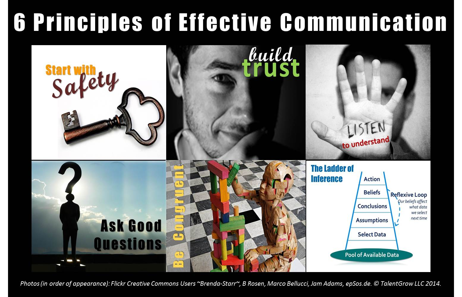 6 principles of effective communication www.talentgrow.com.jpg
