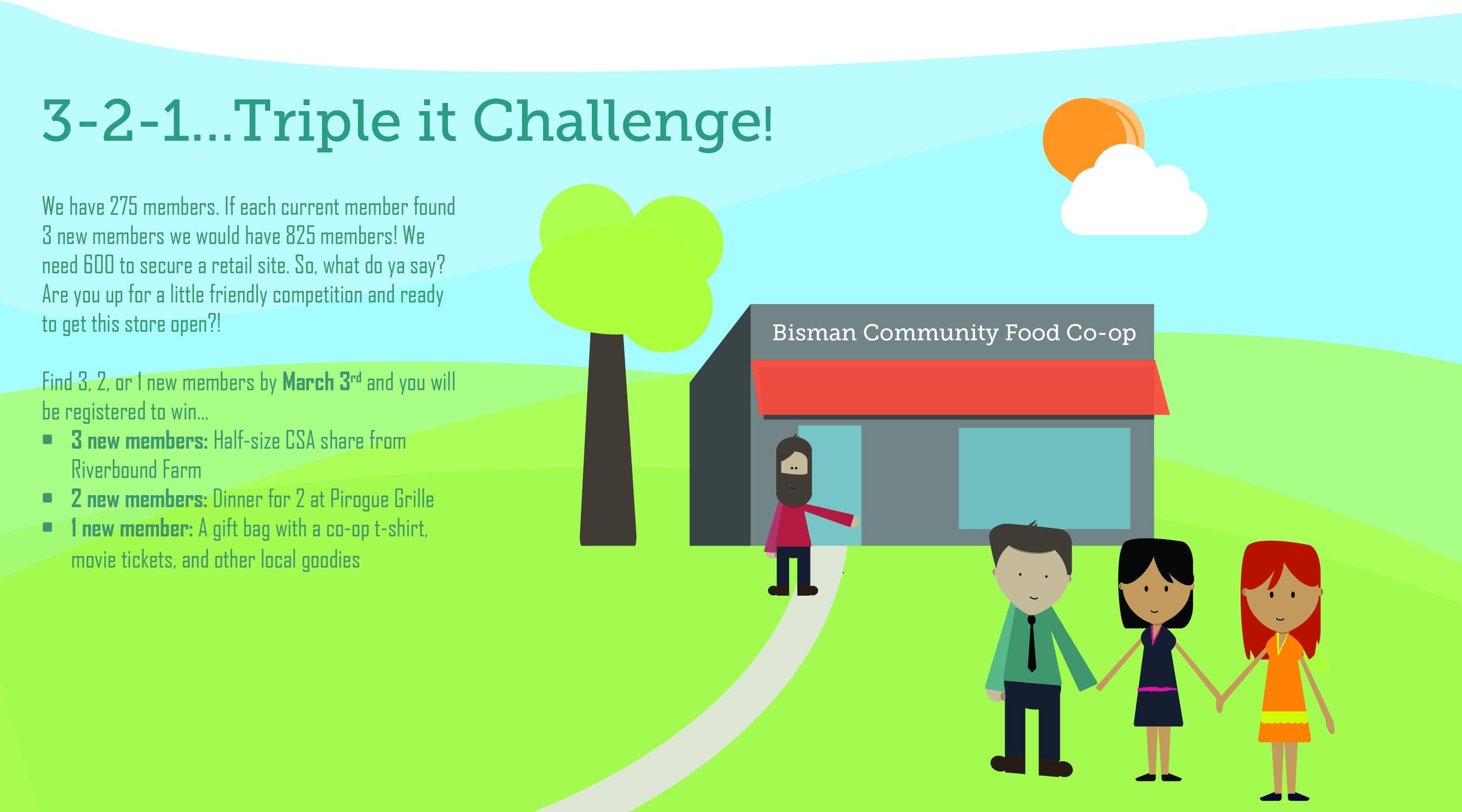 The Triple It Challenge 3 2 1 Go Bisman Community Food Co Op