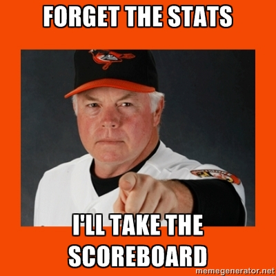 Forget the Stats