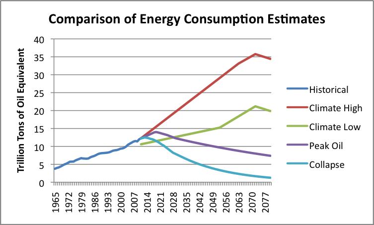 comparison-of-energy-consumption-estimates.png