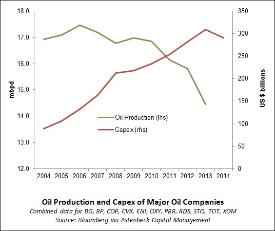 Production-and-Capex.jpg