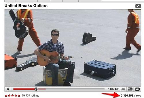 United Breaks Guitars Video Views