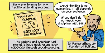 (Source: Phdcomics, 2013)