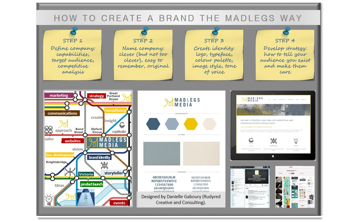 MadLegs Media Brand Board.jpg