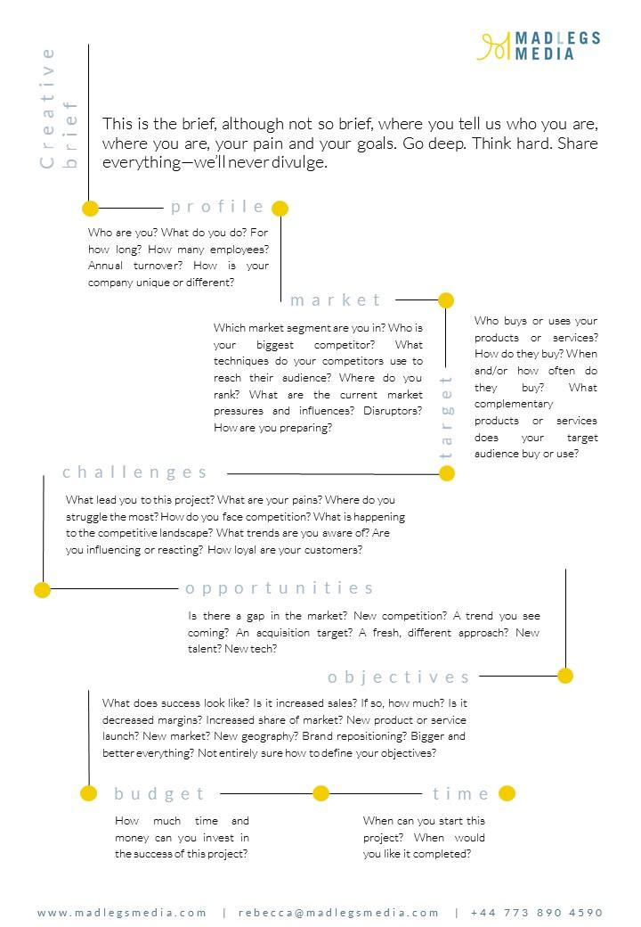 Creative Brief Diagram.jpg