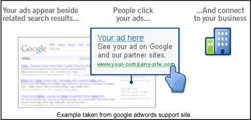 adwords-example-google.jpg