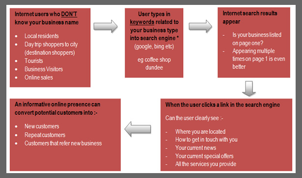 how-visible-is-your-business-online.jpg