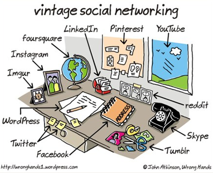 vintage-social-networking.png