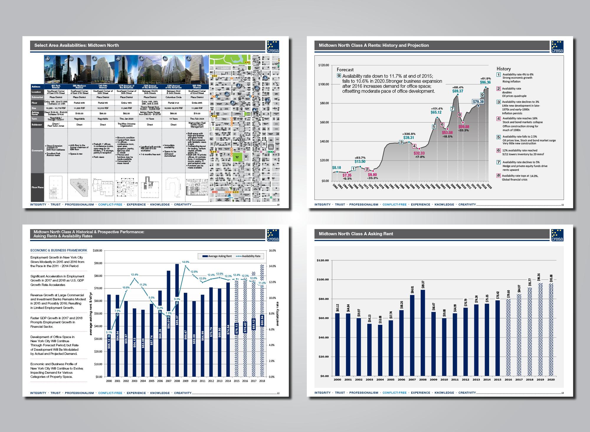 cresa_market_overview_background4.jpg