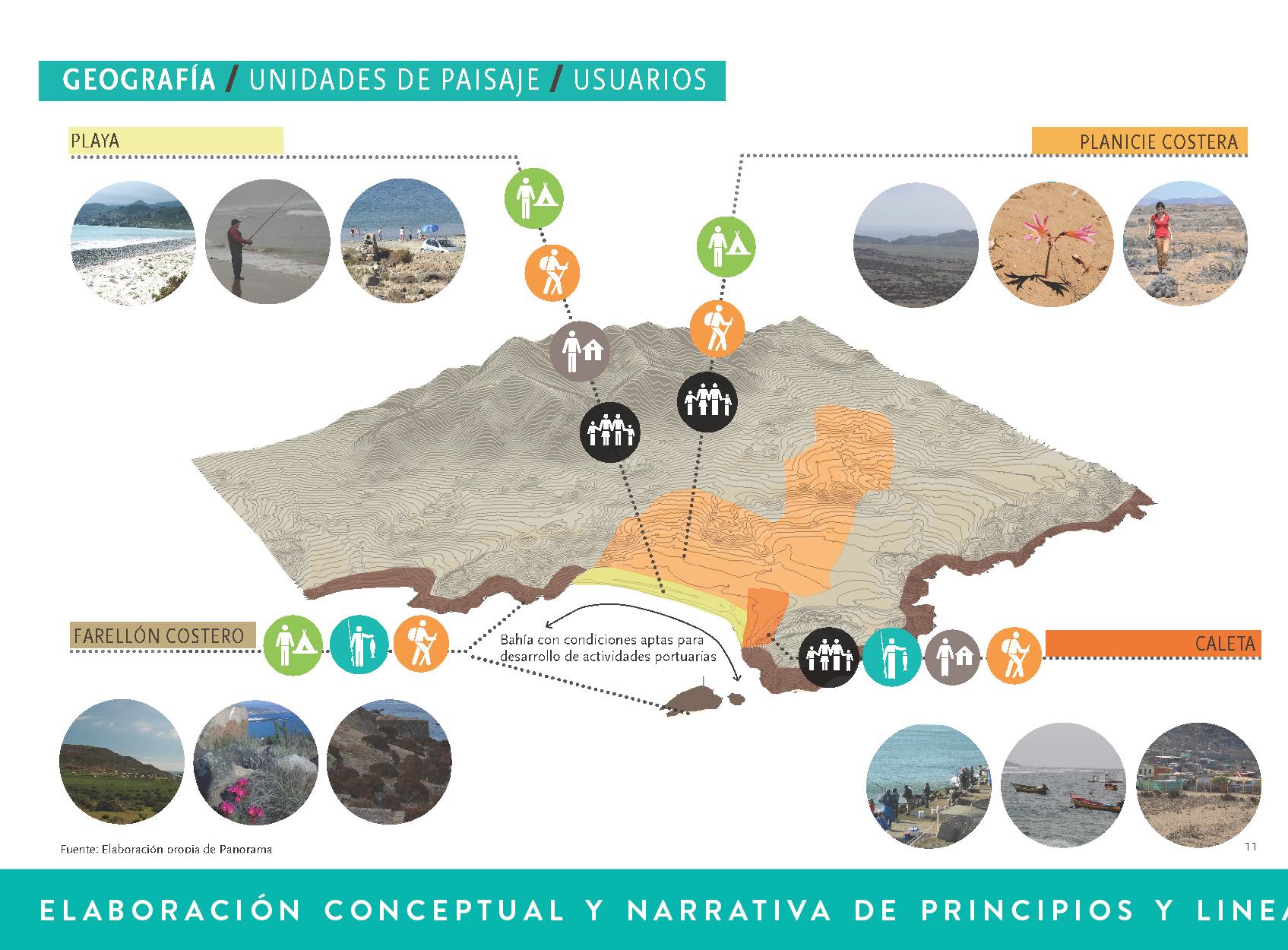 Proyectos Pagina WEB DISEÑO URBANO-06.jpg