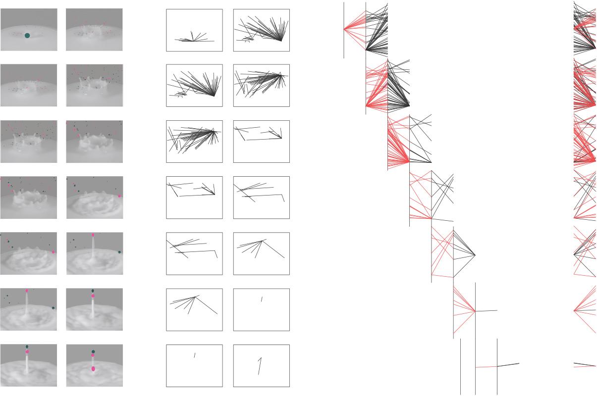 Water Drop, Preliminary Transformations, Soomin Kang