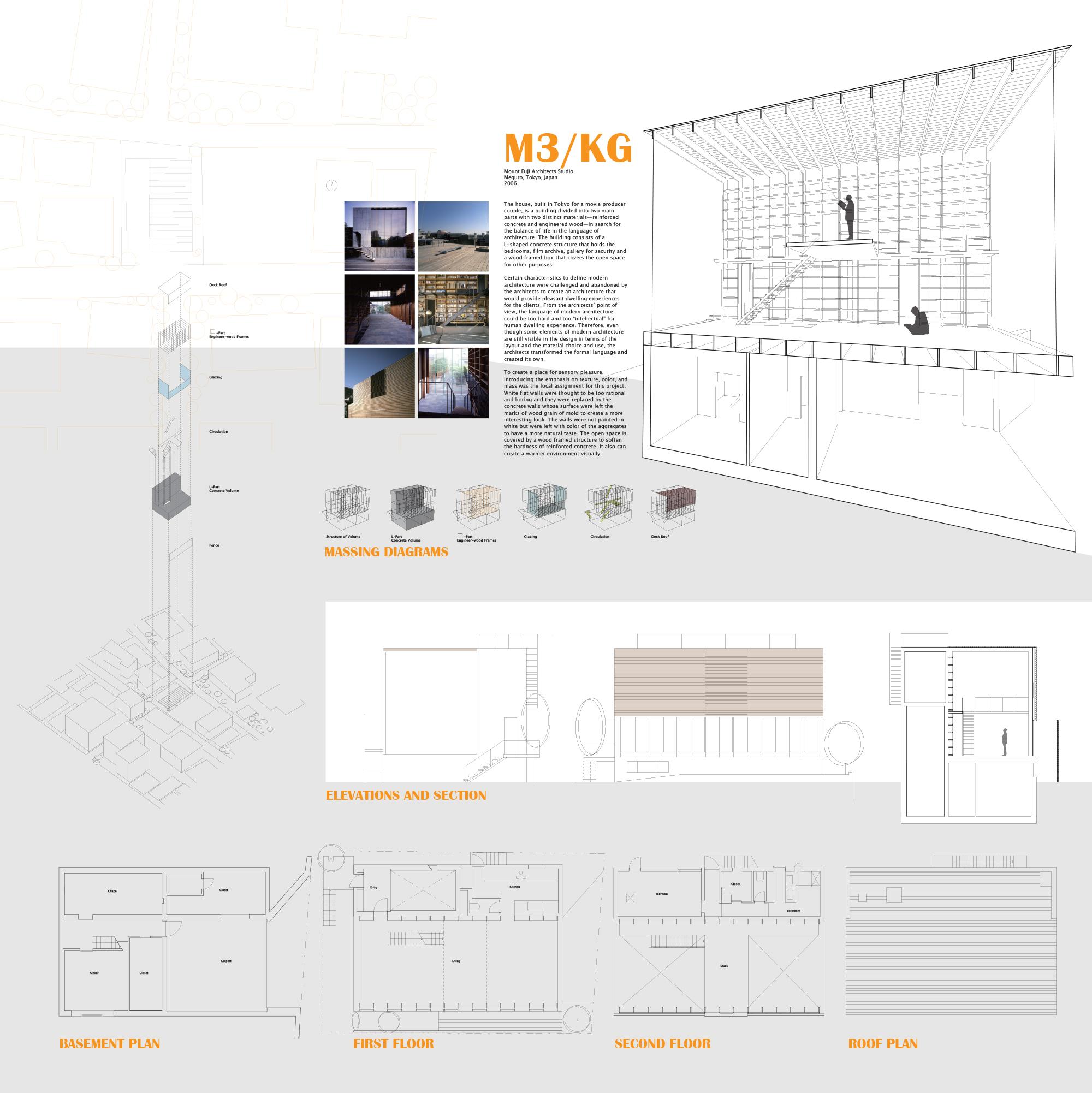 M3/KG, Mount Fuji Architects Studio, Yu-Hsuan Tung, Ach 124A, UC Berkeley