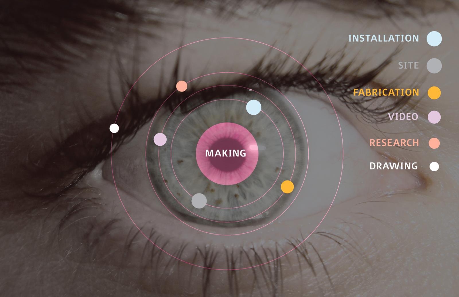 Making eye.jpg