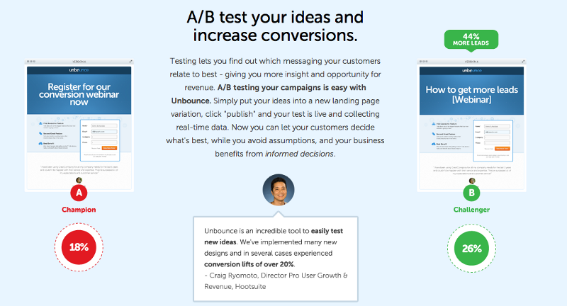 Unbounce is hands-down my favorite tool for building landing pages regardless of what site platform you're on.