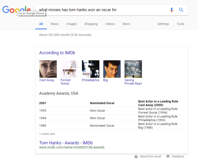 Rich snippets post (4).png
