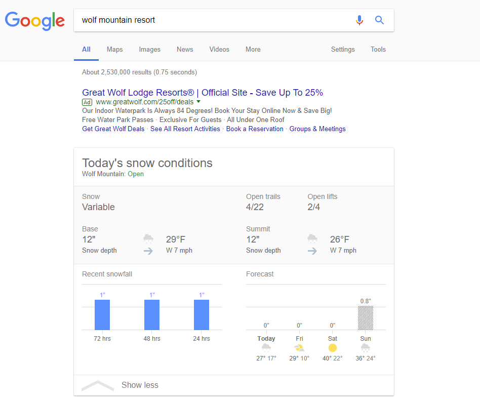 Rich snippets post (1).png