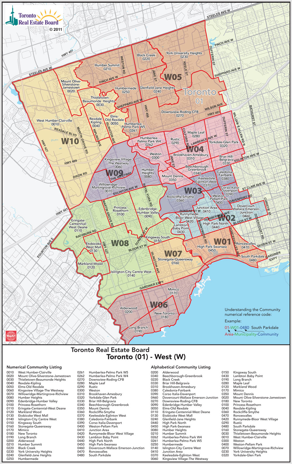 Toronto MLS District Map West