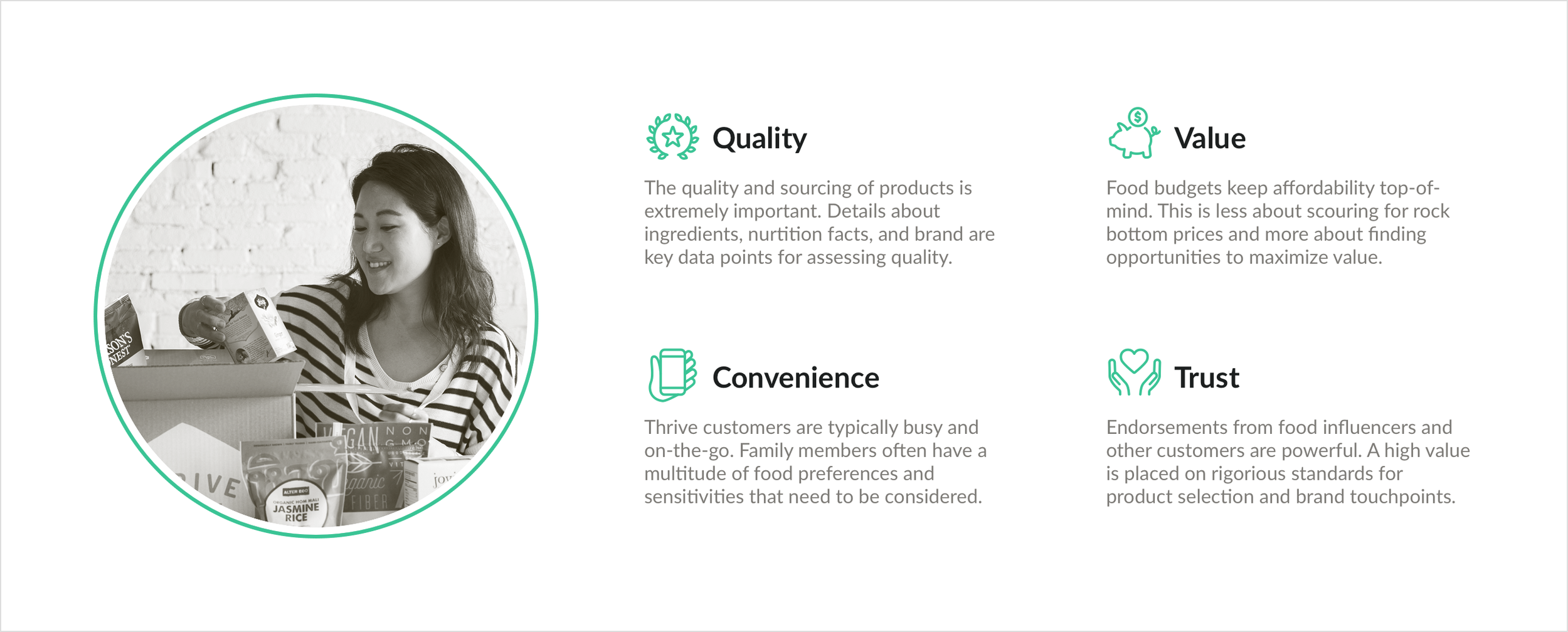 Snapshot of Thrive customer core values