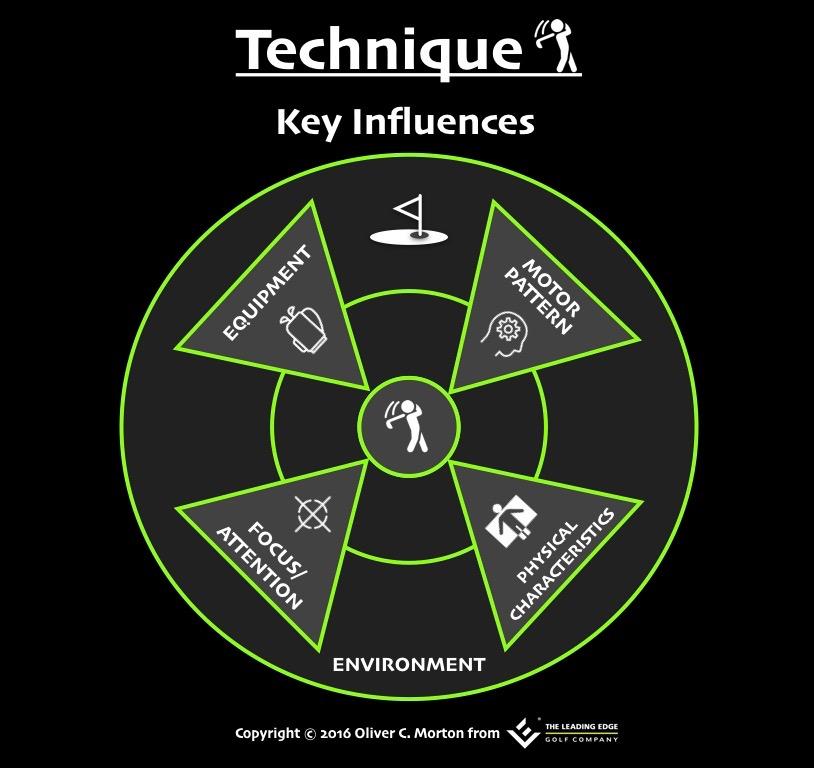 Key Technical Influences.001.jpg