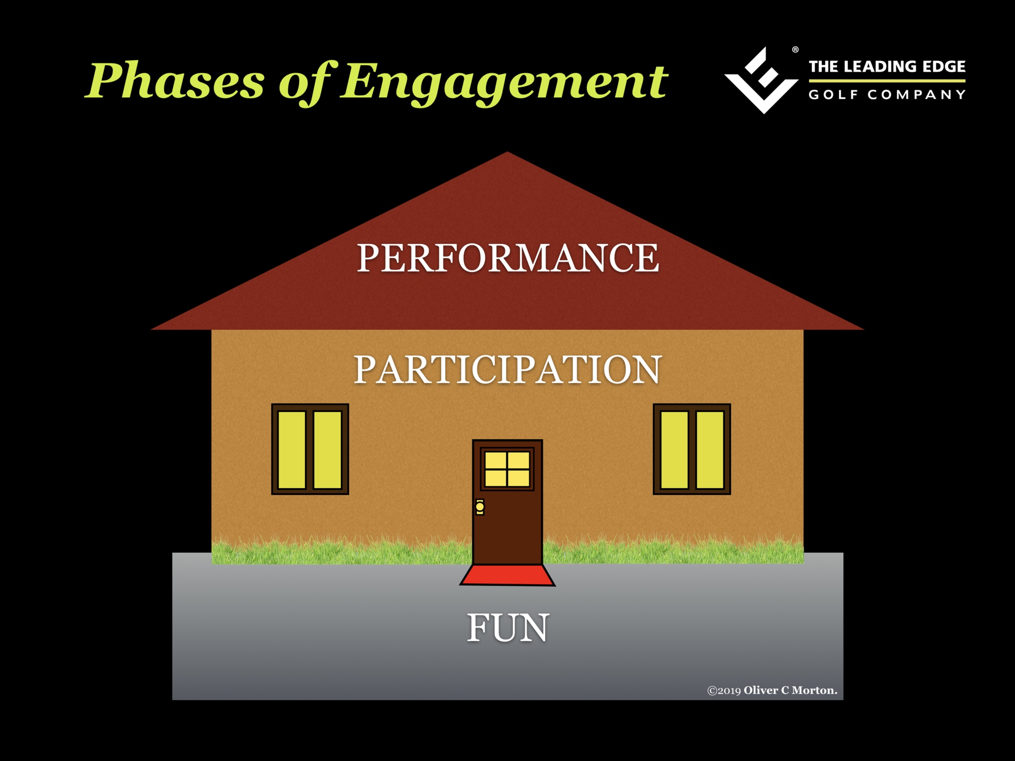 Engagment+House.jpg