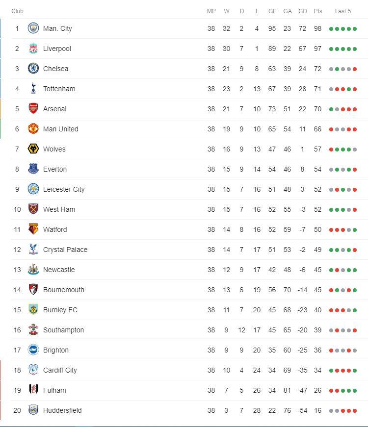 Premier-league-table.jpg