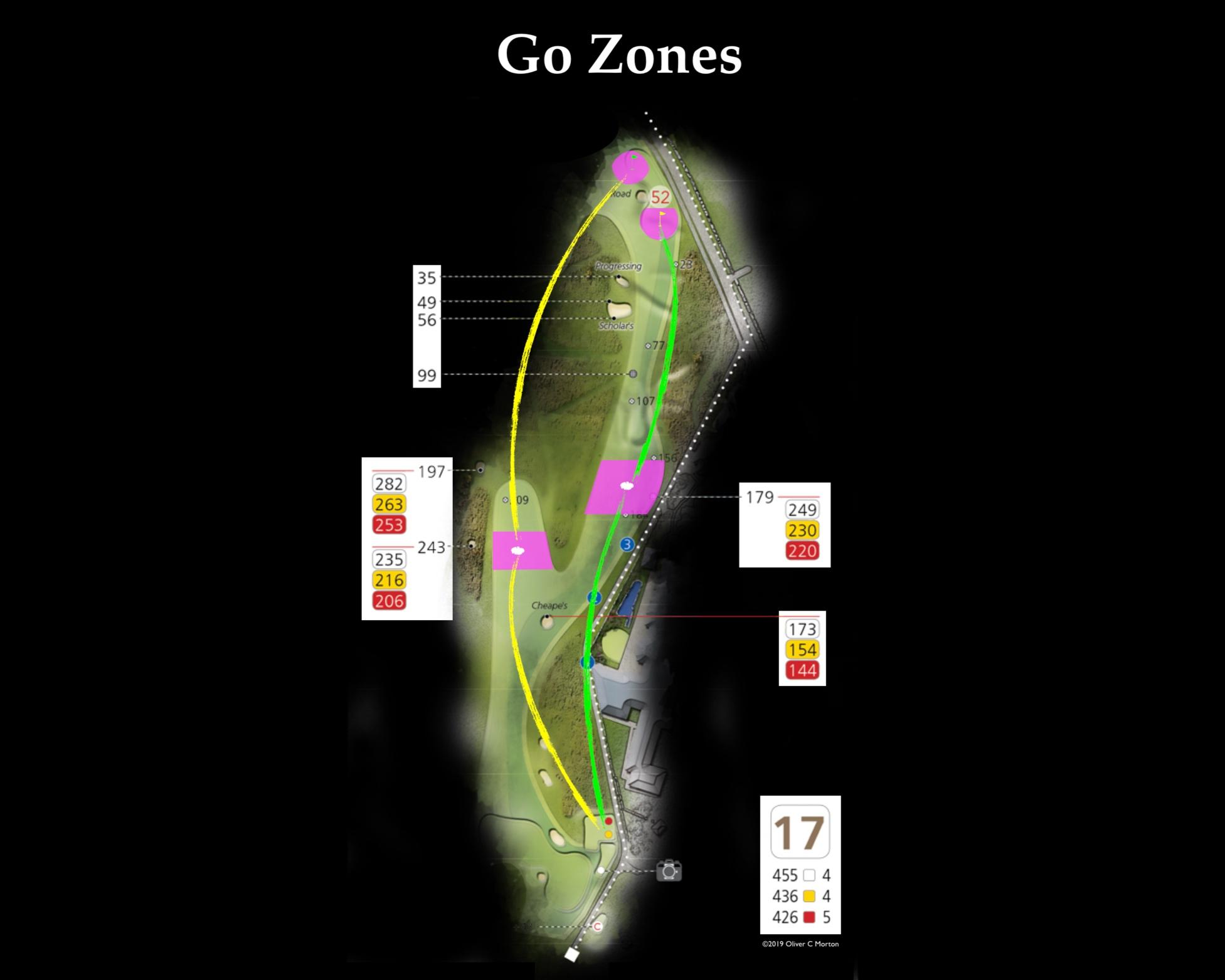 Go+Zones.jpg