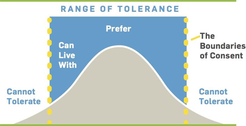 RangeofTolerance_Chart-1.jpg