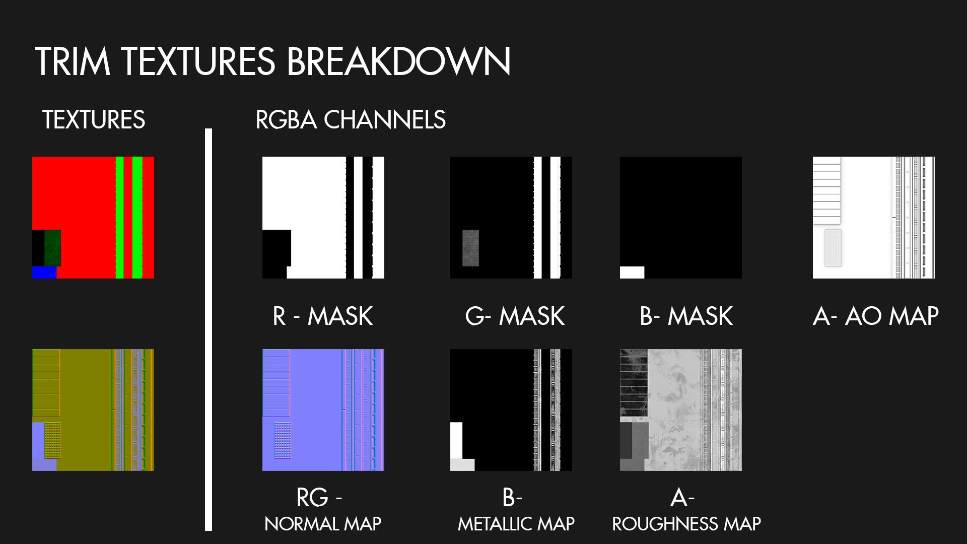 Texturebreakdown.png