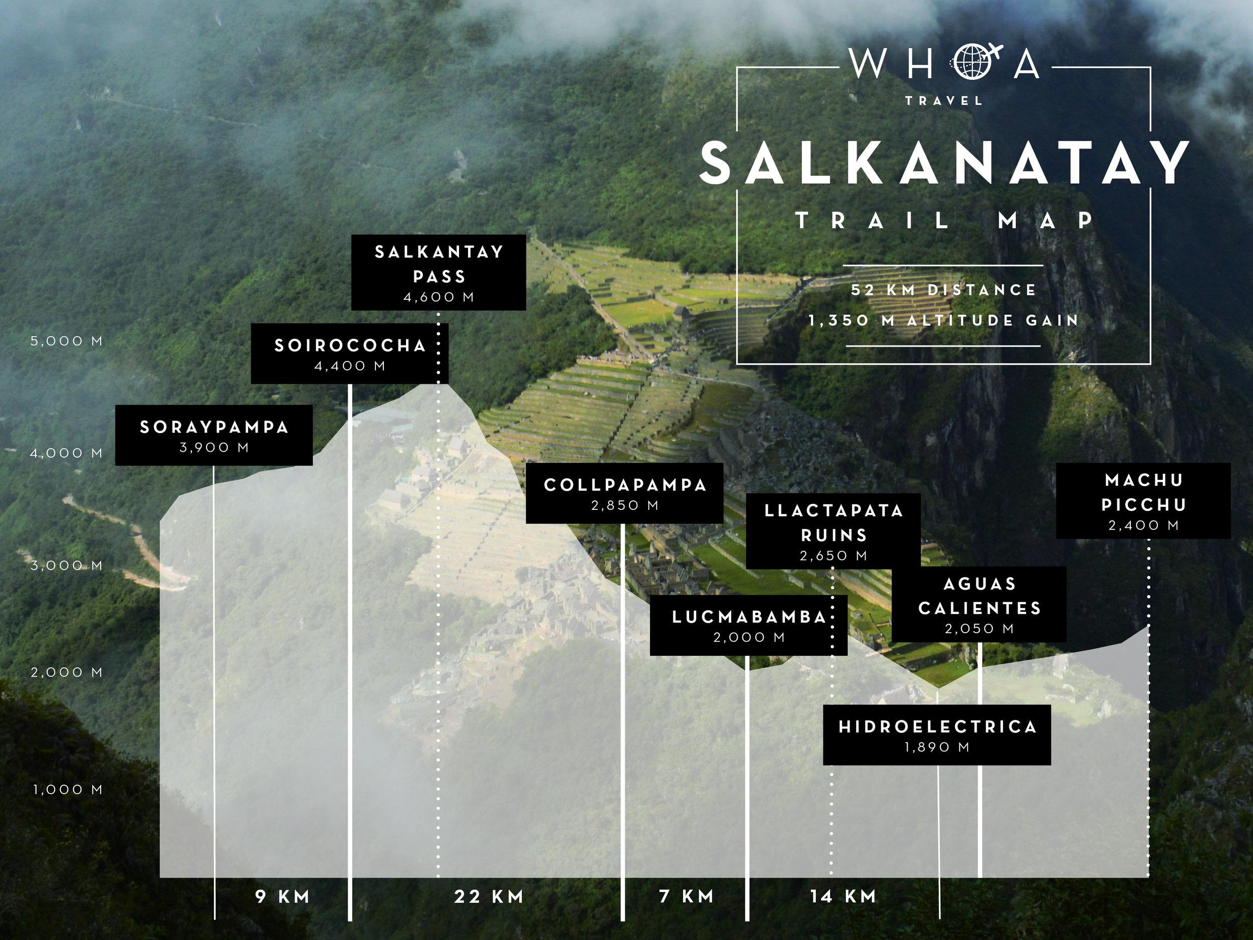 Salkantay Trail Map WHOA travel.jpg