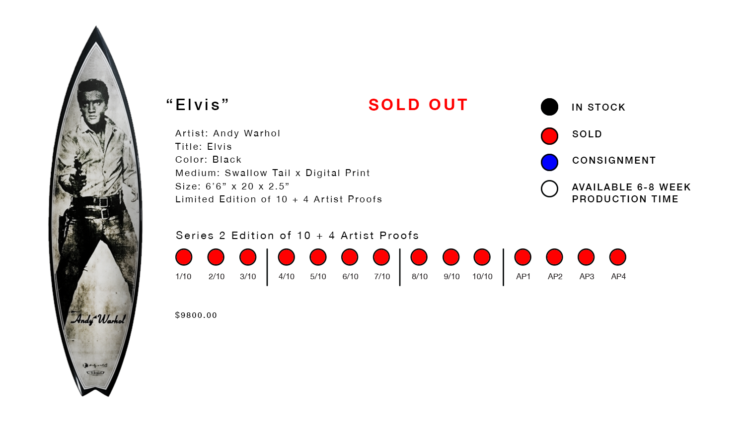 ELVIS_AVAIL.png