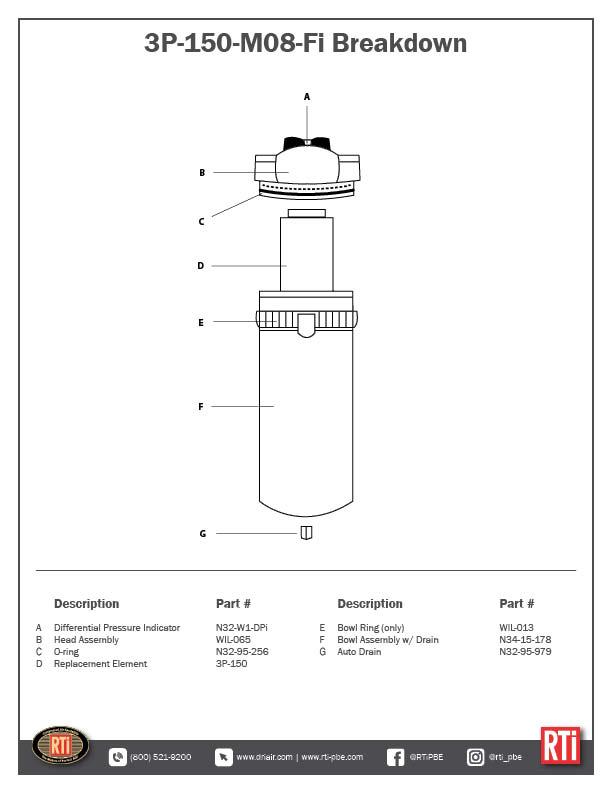 3P-150-M08-Fi