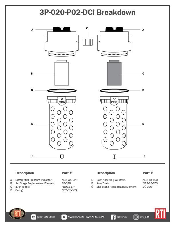 3P-020-P02-DCi