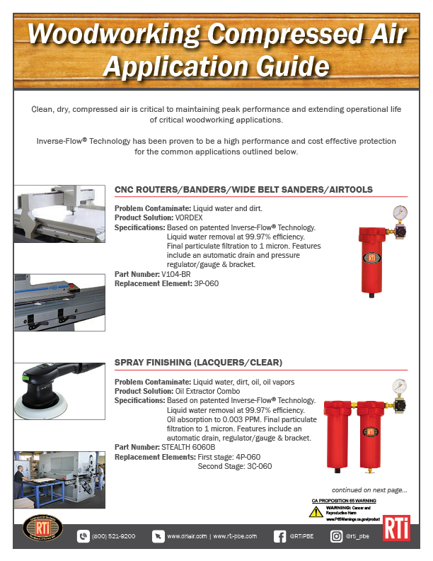 i105 Woodworking Applications