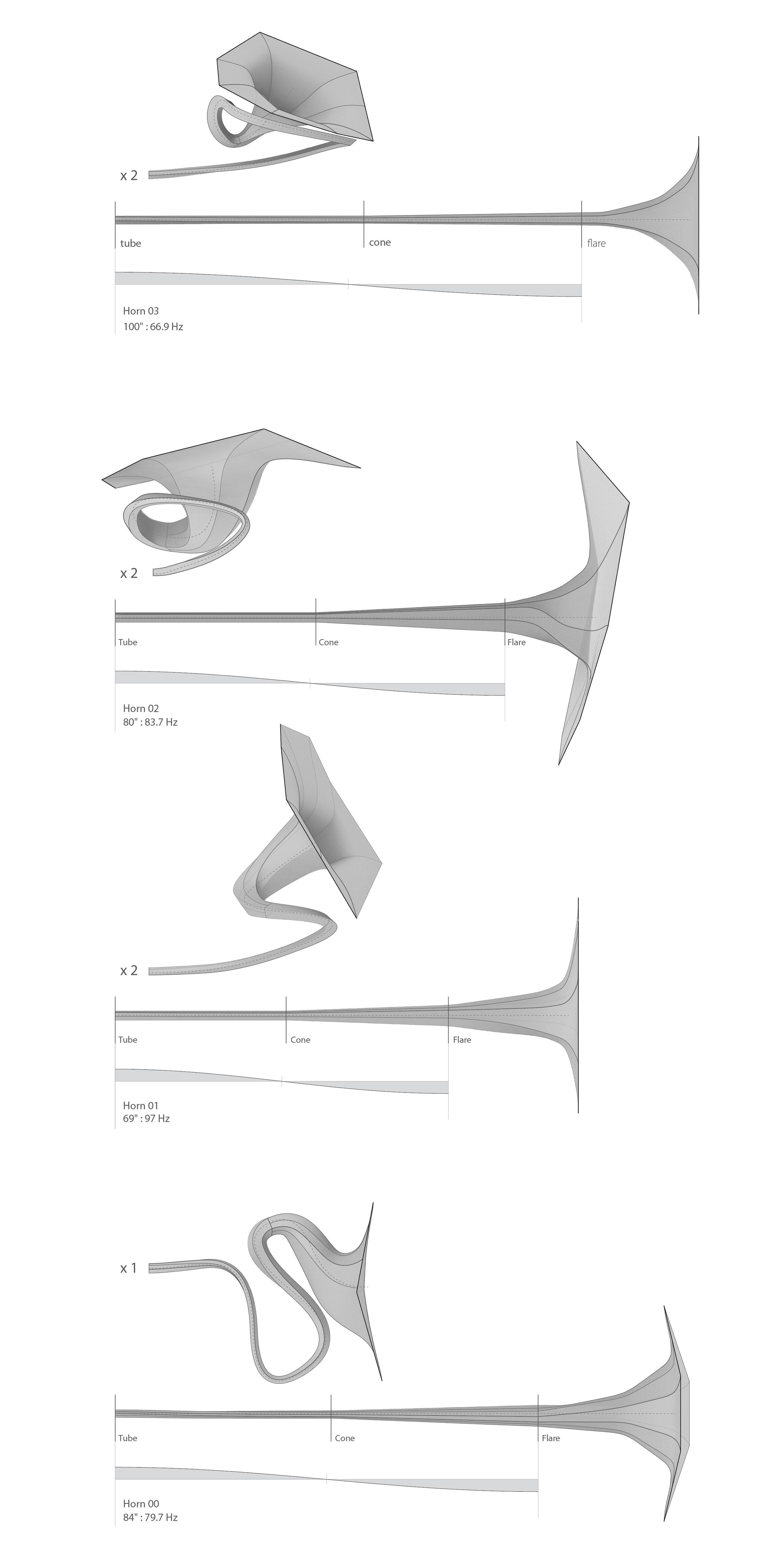 horn lengths and wavelength_LT-01.jpg