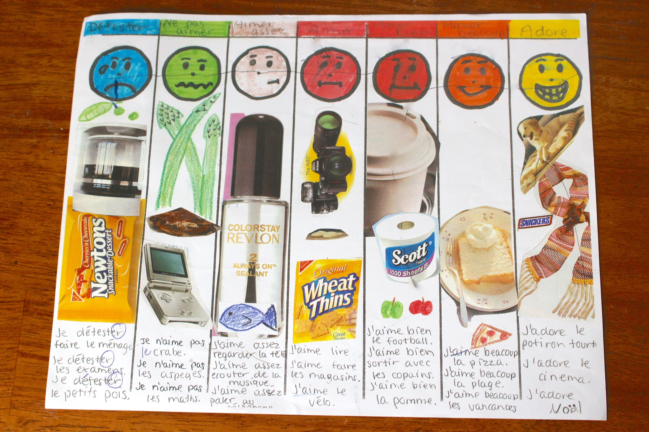 Once again, astudent'scompleted likes and dislikes chart with sentences and illustrations